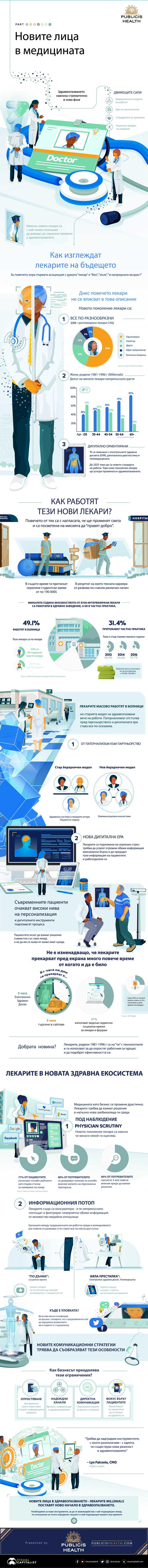 новите лица в медицината